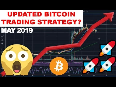 Should you FOMO into BITCOIN now? - Crypto Trading Strategy May 2019