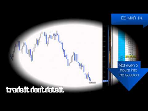 E-Mini S&P Futures Trading – February 3rd 2014 – Lower