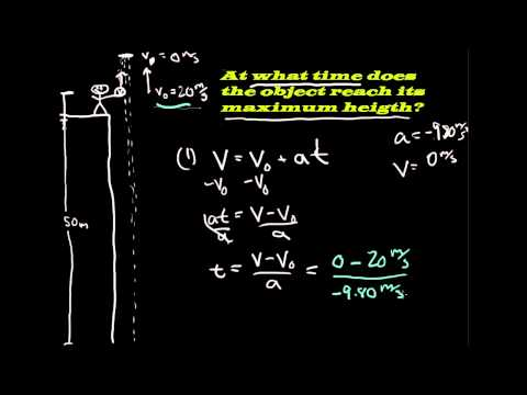 Free Falling Objects Physics Lesson (5)