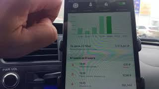 Аренда авто под такси в Казани