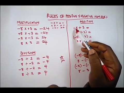 Understanding the Rules of Positive & Negative Signs/Numbers