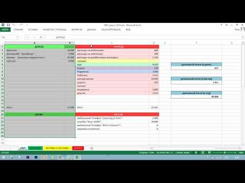 ЛФП 2018!!!  личный финансовый план  (1 часть)