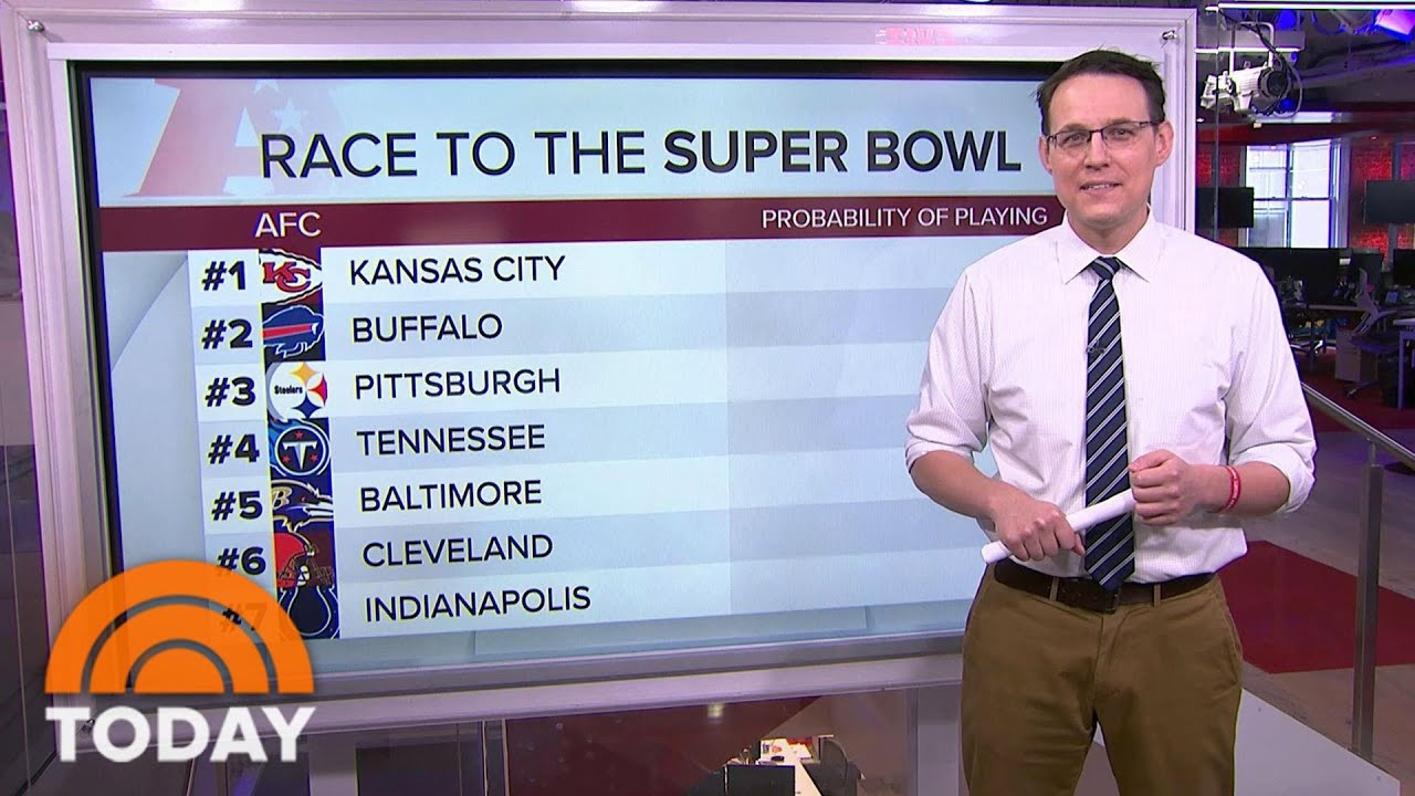 When is the 2021 Super Bowl? Date, TV channel, halftime show for ...