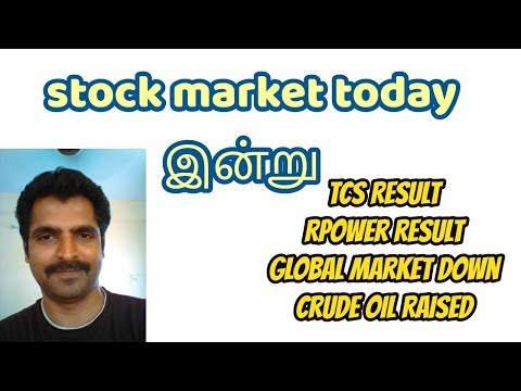 TCS, R Power Results - Stock Market Today - April 20th
