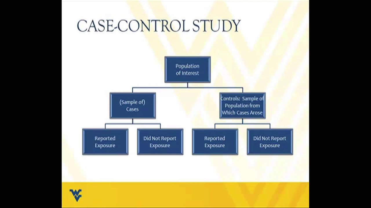 control case analysis sunnydale Bayesian analysis of case-control data seem particularly appealing with the rapid development of markov chain monte carlo techniques the possibilities include random .