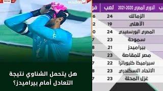 ترتيب جدول الدوري المصري الممتاز اليوم 1-7-2021 بعد تعادل الاهلي مع بيرميدز الاهلي يفقدك نقطتين في ا