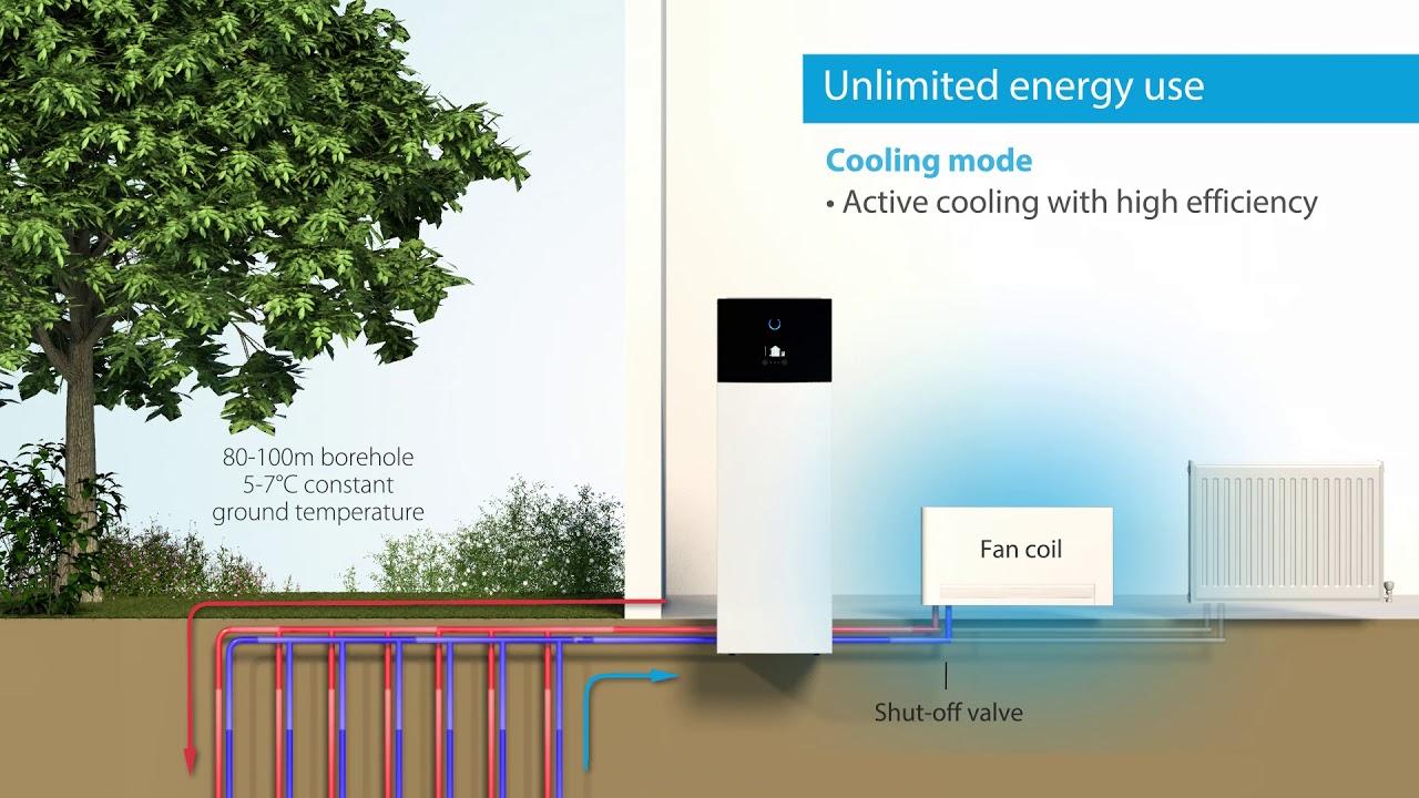 Geothermal Heat Pump Diagram On Diagram Of A Water Pump Schematic