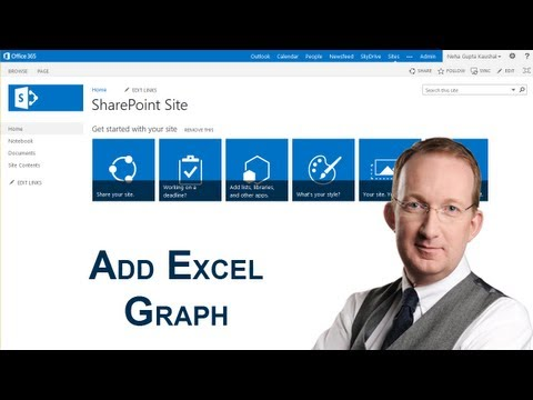 Add Live Graph To SharePoint - YouTube