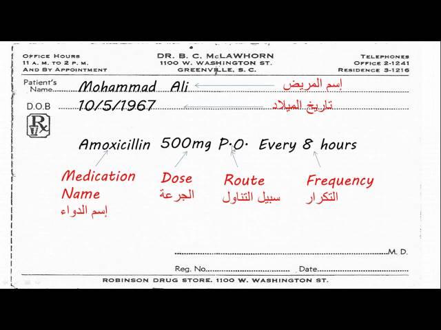 ????? ????? ???? ???? - How to write a prescription