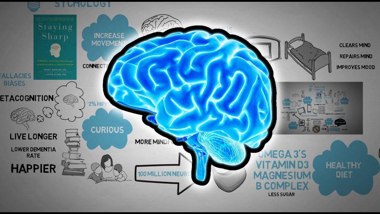 sound mind psychology