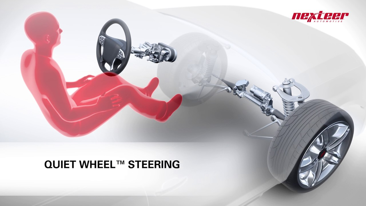 Nexteer S Steer By Wire Technology