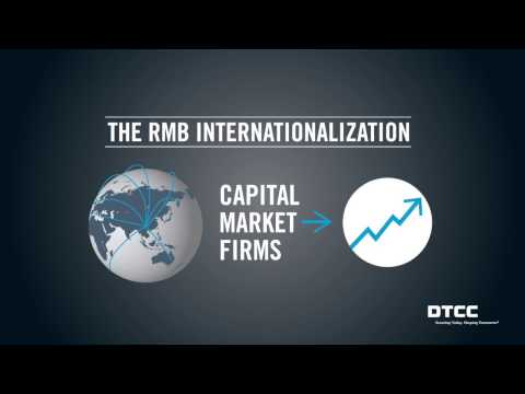 RMB Internationalization