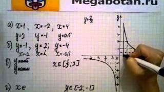 Номер 18.5. Алгебра 8 класс. Мордкович