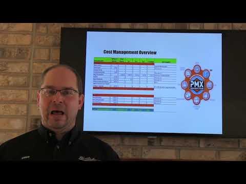 821 information system project presentation