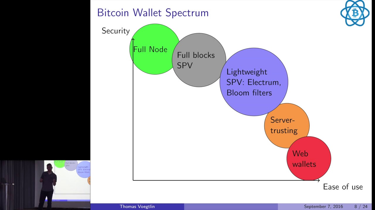 Electrum Com How Does Bitcoins Use The Bloom Filter