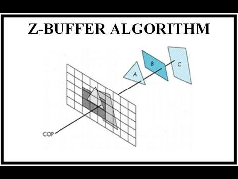 Z-BUFFER ALGORITHM OR DEPTH BUFFER ALGORITHM (English+Hindi)