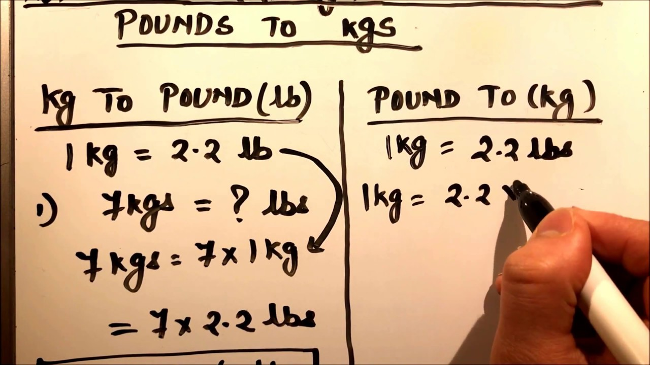 How To Convert Kilograms To Pound Kg To Lb And Pounds To Kilogramlb To Kg