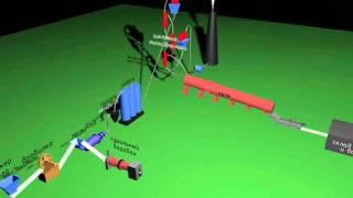 видео Технология производства цемента