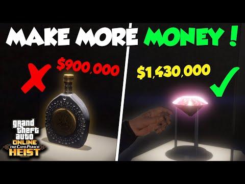 HOW TO MAKE MORE MONEY IN THE CAYO PERICO HEIST! GTA Online Cayo Perico Heist Guide \u0026 Tutorial