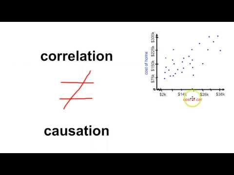 2 variable stats: Correlation and causation