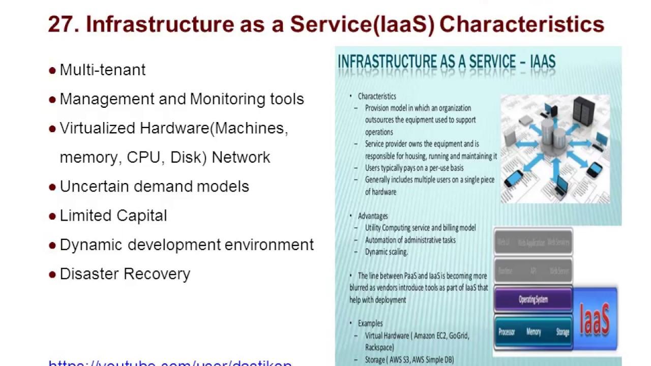 T- 89  IaaS Characteristics- Dastikop's One Minute Cloud Computing