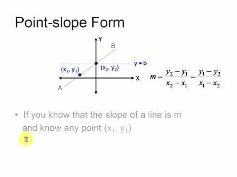 Pointslope Form  Equations Of Straight Lines Youtube