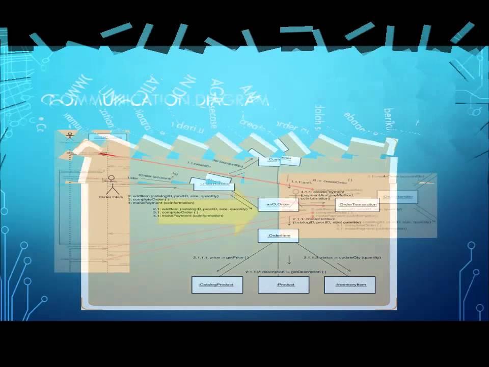 communication diagram tutorial   youtubecommunication diagram tutorial