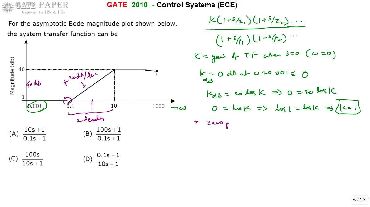 GATE 2010 ECE Find Trasfer function from Asymptotic Bode plot given