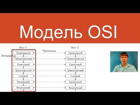 Модель OSI | Курс Компьютерные сети
