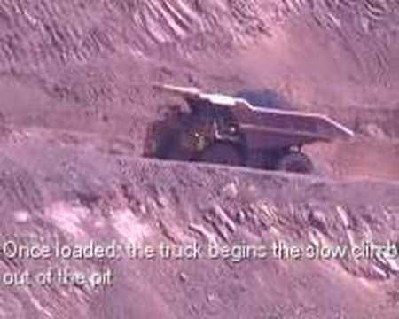 Iron Ore Mining - Mt. Whaleback Minesite