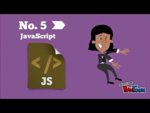 Top 5 Programming Language(animated) - Developers Choice