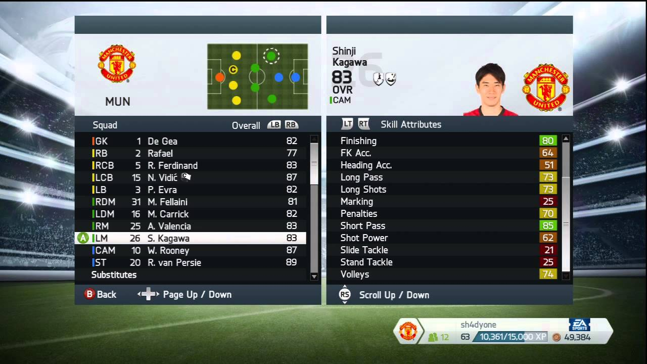 Fifa 14 Manchester United Player Stats & Roster