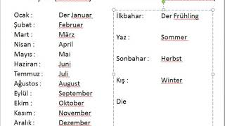 Almanca Aylar (Monate) ve Mevsimler (Jahreszeiten