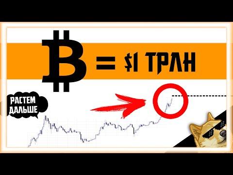 🎈 ИСТОРИЧЕСКОЕ СОБЫТИЕ: $1 ТРЛН КАПИТАЛИЗАЦИЯ БИТКОИНА |Прогноз Крипто Новости |Bitcoin BTC 2021 ETH