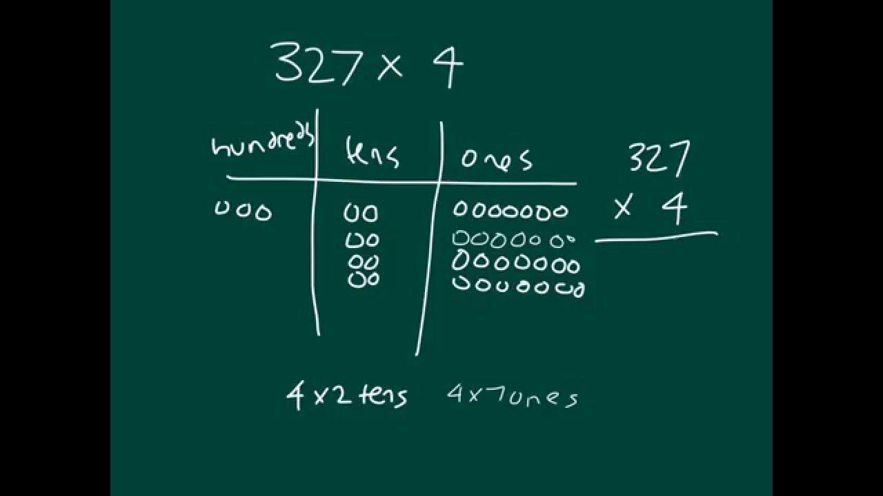 Engage NY Grade 4 Module 3 Lesson 8 - YouTube