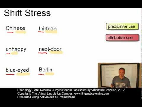 Phonology - PDE Suprasegmental Phonology I (Stress)