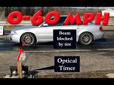 The truth about 0-60 mph Times - Rollout and how it is used...
