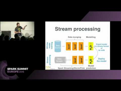 Sparkling Water 2 0: The Next Generation of Machine Learning on Apache Spark (Jakub Hava)