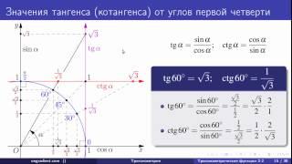 Функции тангенс и котангенс. Тригонометрия (02-02)