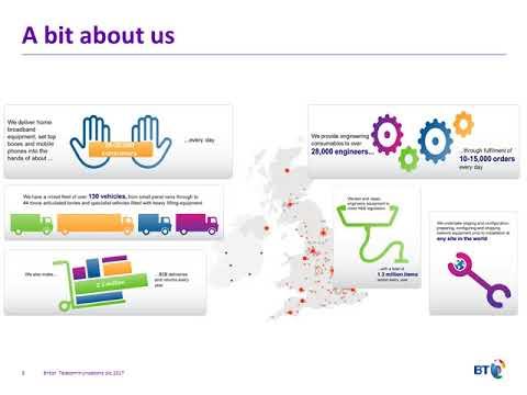 British Telecom's Supply Chain Demand-Driven Journey with Brian Dooley