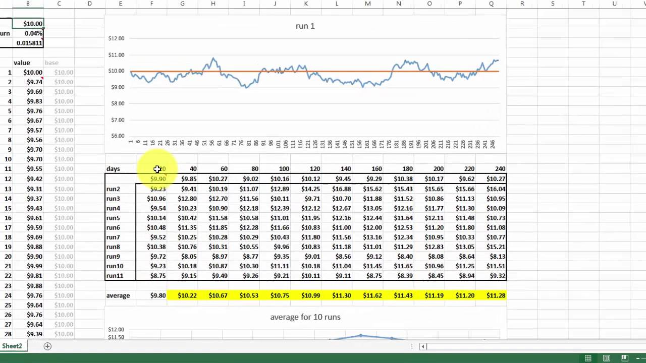 Monte Carlo Simulation of Stock Volatility
