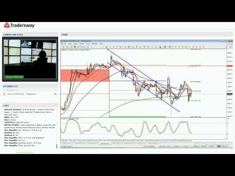Forex Trading Strategy Video For Today: (LIVE Thursday August 25th, 2016)