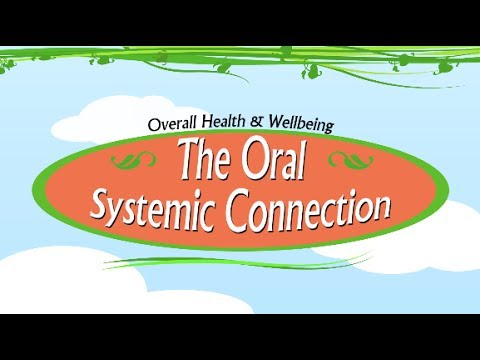 The Oral Systemic Connection: What is it?