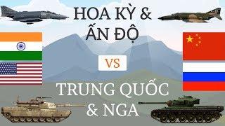 Ấn Độ và Mỹ đấu với Trung Quốc và Nga.  Ai sẽ Thắng?