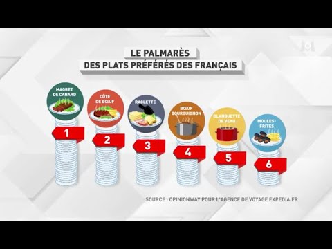 Capital - Simples, pas chers et gourmands : enquete sur les plats preferes des Francais