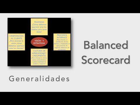 balanced-scorecard-o-cuadro-de-mando-integral---generalidades