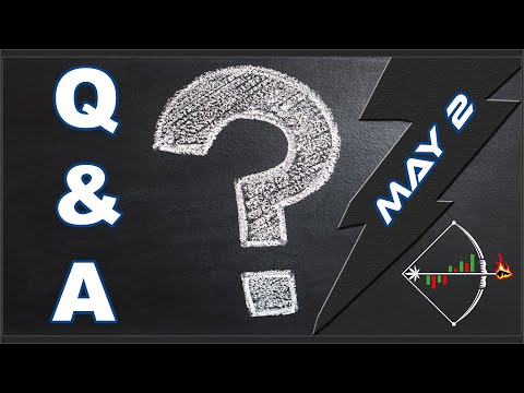 stock-market-q&a-(spy,-news,-mj,-tech,-momo)-for-today---may-2,-2019