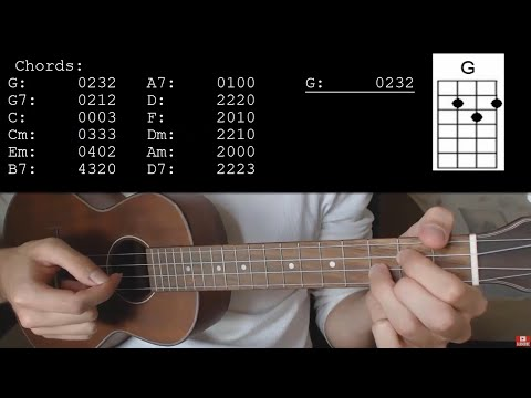 I Don't Care Chords