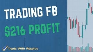 Live Trading Stock Options Online: Day Trading FB for $200 Profit