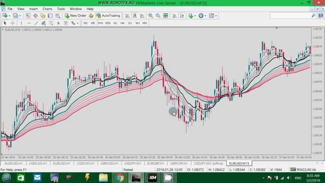 Trend Trading Daryl Guppy Pdf